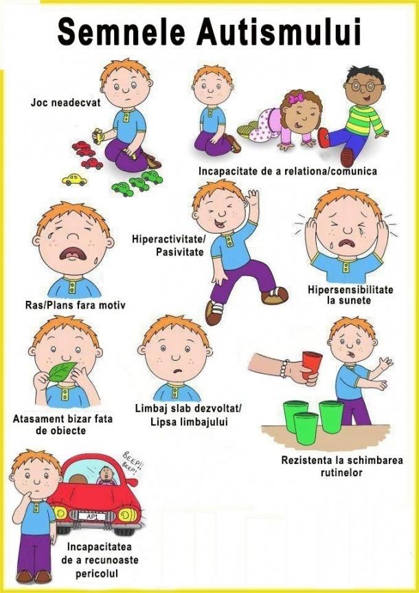 ce este autismul vizual)